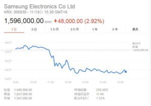 韓国経済、トランプ氏当選、中露は「歓迎」 日本は「パニック」