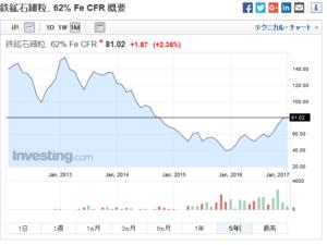 韓国経済、韓豪通貨スワップ拡大に韓国ネット「日本(日韓通貨スワップ協定)とではなくて正解」「よくやった。一緒に歩もう」