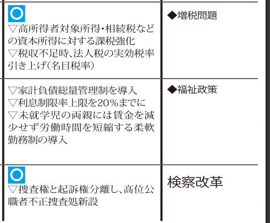 韓国経済、文在寅政権が語る「経済のダイナミックさ」  大企業の締め上げこそ正義と考えるような経済政策は失敗するだろう
