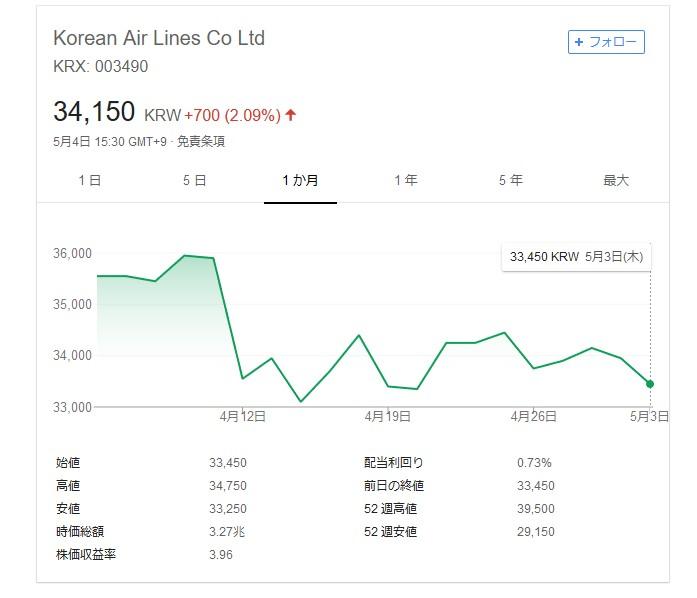 韓国経済、〔大韓航空危機〕水かけ姫を逮捕へ