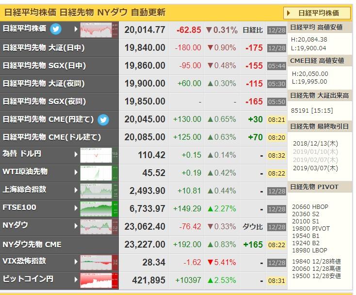 韓国経済、【マイニング】仮想通貨、「採掘」撤退相次ぐ GMOに続きDMMも