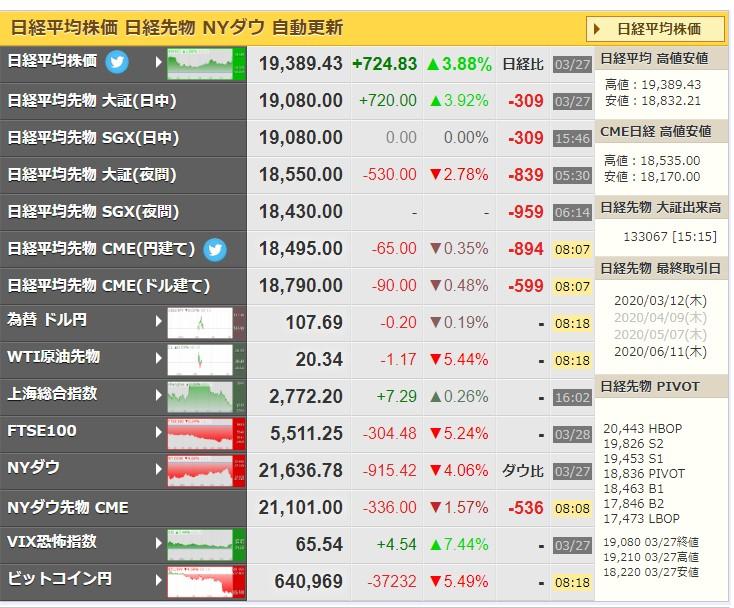 原油が一時20ドル割れ さらに為替ドル/円は107円台!