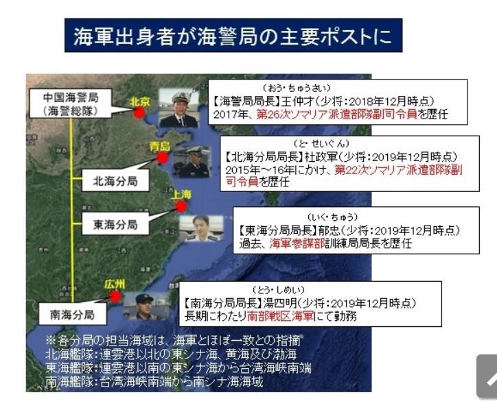 日本の防衛 中国海軍出身者が海警トップをはじめとする海警部隊の主要ポストに補職。ただの警察組織のはずなのに海軍出身者が海警トップに補職という。